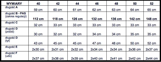 tabela wymiarów spodenki CB
