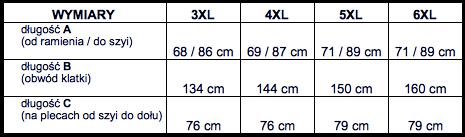 tabela wymiarów dresy BMC