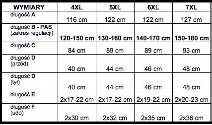 tabela wymiarów kalesony BMC