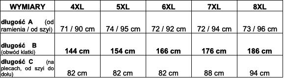 tabela wymiarów bluza BMC