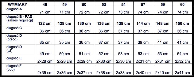 tabela wymiarów spodenki BMC