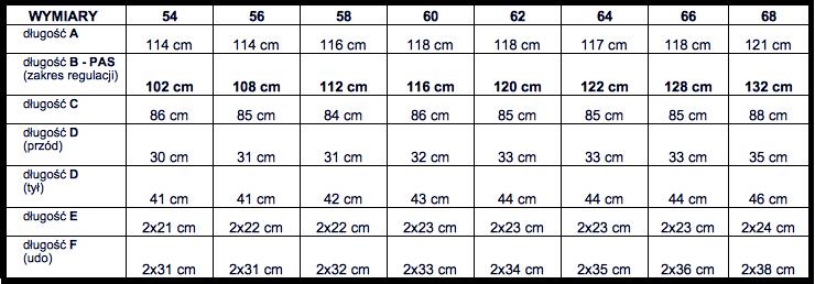 tabela wymiarów spodnie SURCO