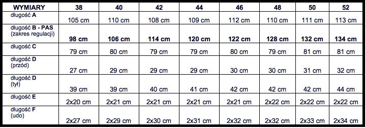 tabela wymiarów spodnie CB