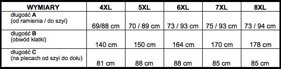 tabela wymiarów sweter Big Men Certified